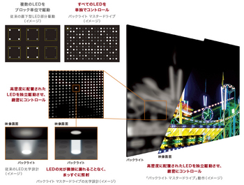 backlight-master-drive.jpg