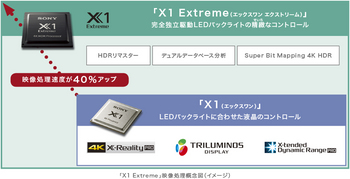 X1-Extreme.jpg